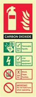 Carbon Dioxide Extinguisher Sign